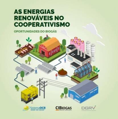Biogás aumenta competitividade de coops